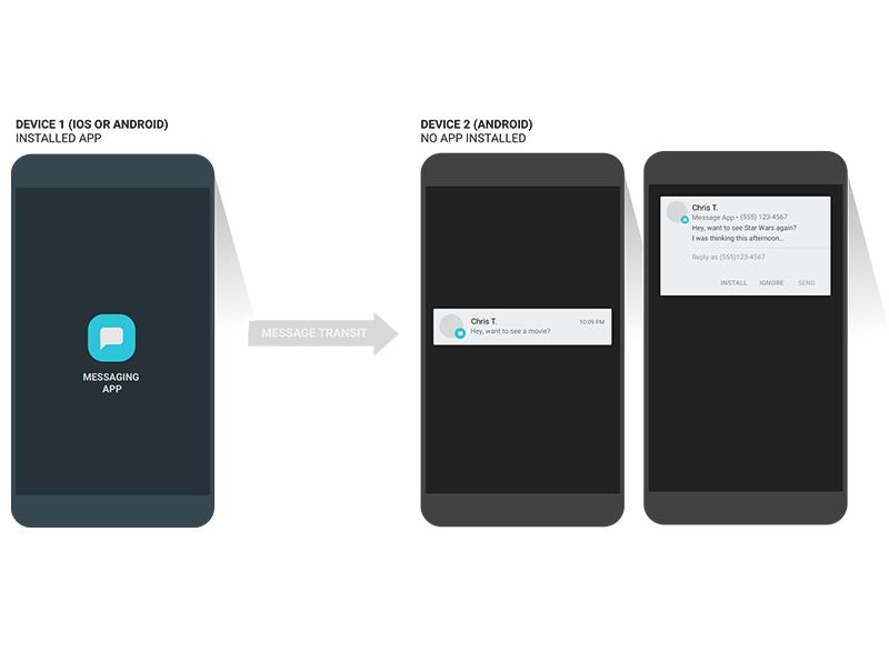 App Messaging Preview