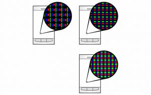 LCD Darstellung Pixel