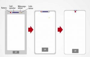 Huawei entwickelt Smartphone ohne Notch