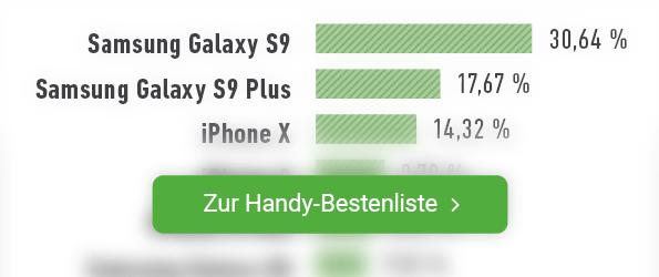 Handy-Bestenliste