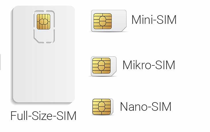 SIM-Karten-Formate