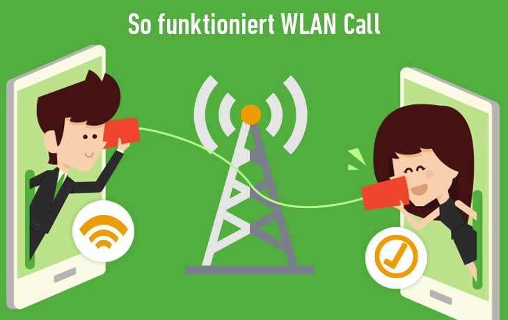 Wifi Calling erklärt