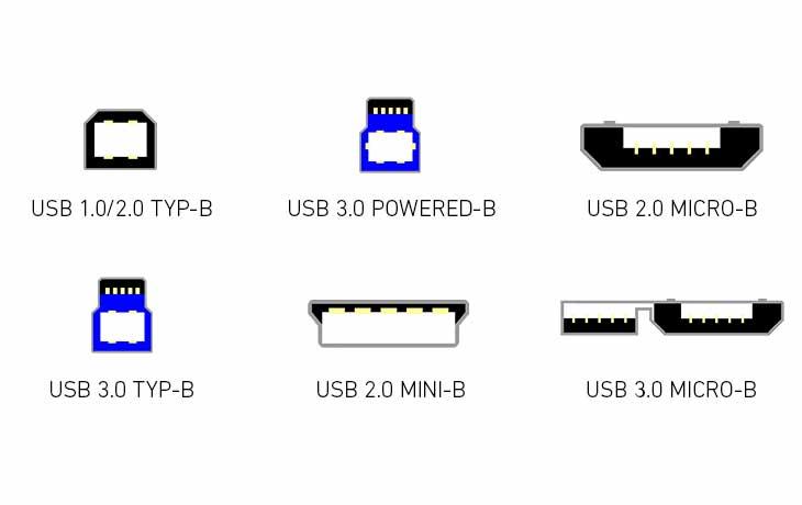 USB-Typ-B