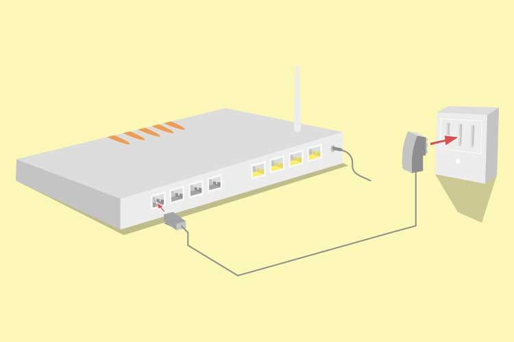Fritzbox mit IP-Anschluss verkabeln