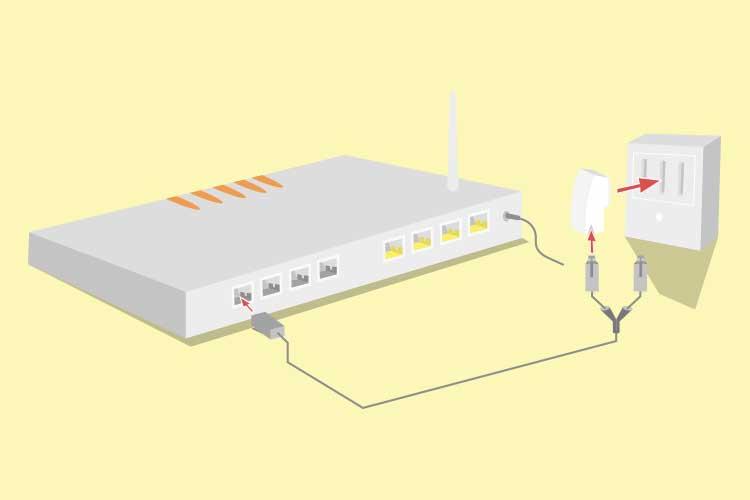 Fritzbox verkabeln per Adapter