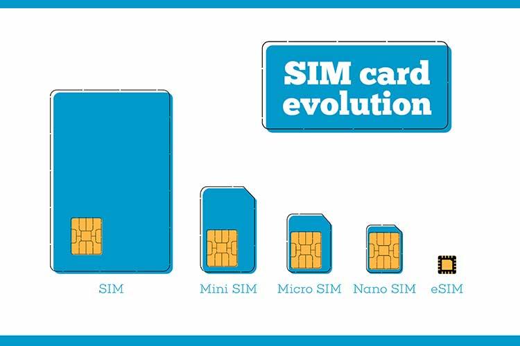 Die Entwicklung der SIM-Karte im Überblick.