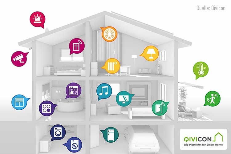 Magenta SmartHome: qivicon Grafik zeigt Haus mit Einsatzmöglichkeiten