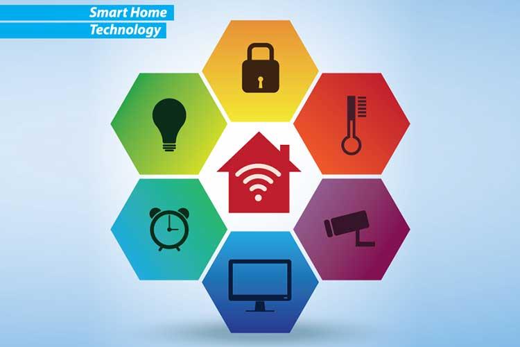 IEEE 802.15.4: Symbolhafte Smart-Home-Darstellung
